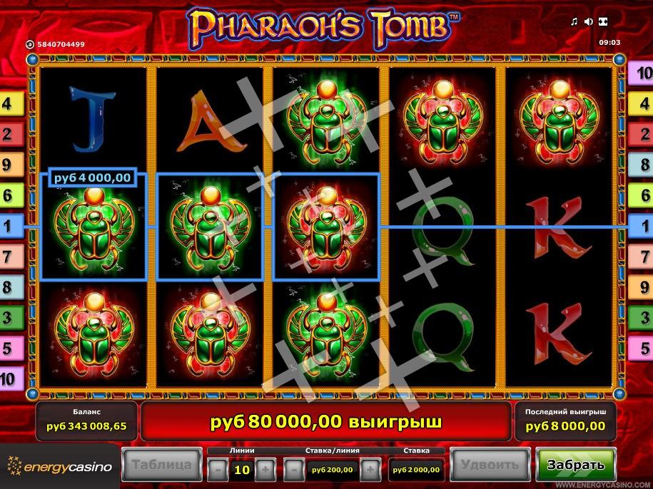 шанс выиграть на игровых автоматах